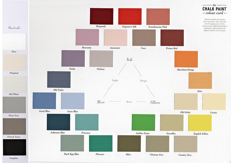 Annie Sloan krijtverf kleuren